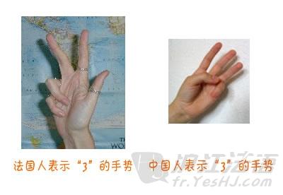 法国人怎样用手势表示1到10的数字