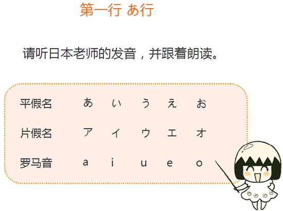 村上春树_跟蛋蛋老师学习日语50音——假名あ