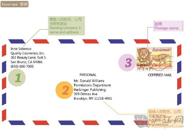 英文书信格式 英语信件的格式 最好带有范文