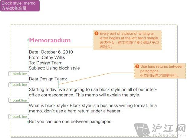 【英文商务书信 范例应用】三种商务书信格式