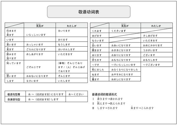 pdf格式-日语敬语表