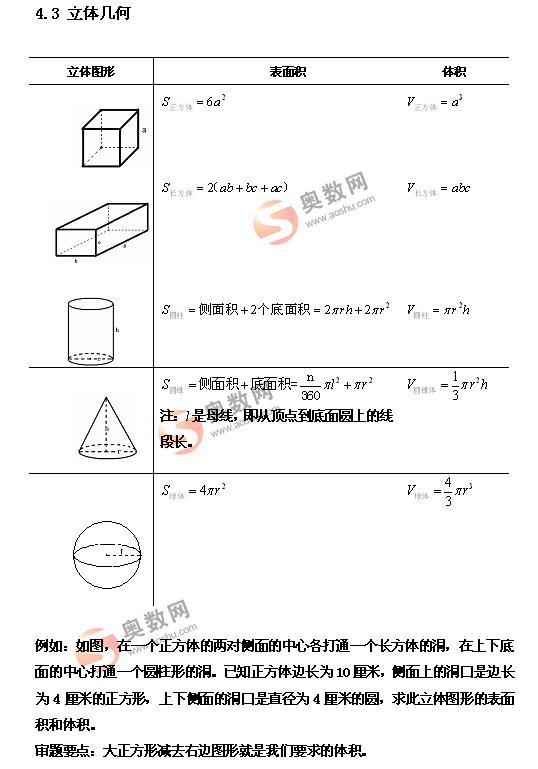 小学奥数知识点汇编大全之四(立体几何)