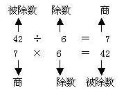 小学数学知识点