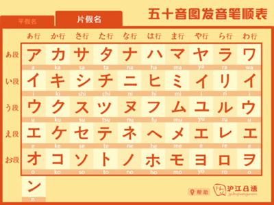 日本的小学生是怎么学习五十音图的?