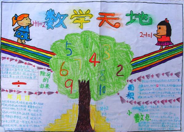 三年级数学手抄报 一图片