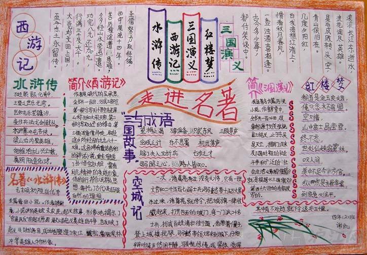 四年级语文手抄报(一):走进名著系列