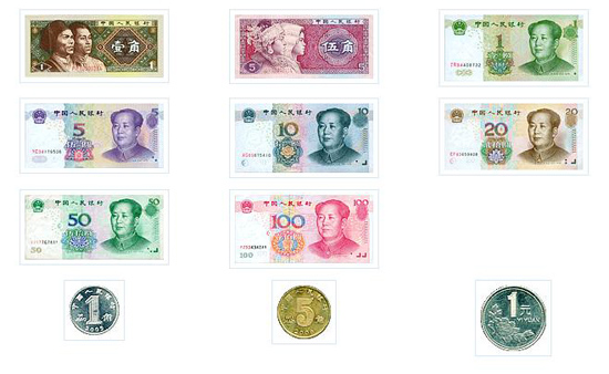 Money & Cost in China_Learn Chinese Hujiang