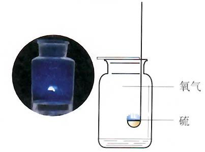 硫在氧气里燃烧