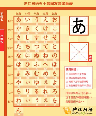 日语五十音发音笔顺表[图片格式]